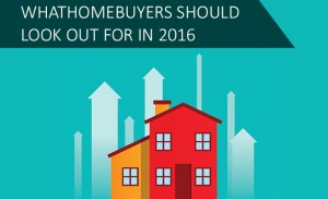 What Homebuyers Should Look Out for in 2016